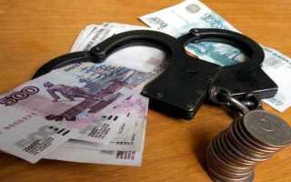 Вымогательство – состав преступления по статье 163 УК РФ: особенности и ответственность