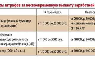 Кто такой депонент, формирование и списание депонентской задолженности